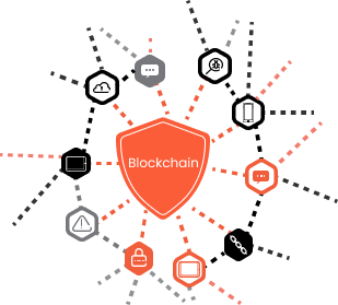 Blockchain protected